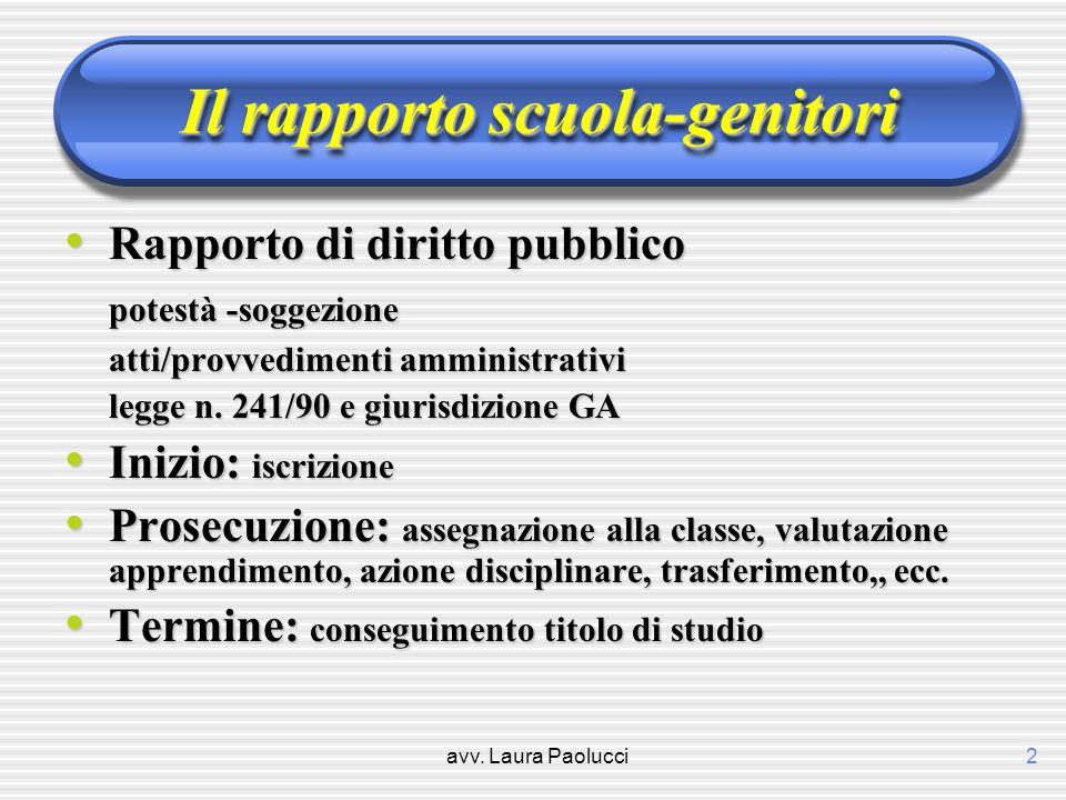 avv. Laura Paolucci2 Il rapporto scuola-genitori Rapporto di diritto pubblico Rapporto di diritto pubblico potestà -soggezione atti/provvedimenti ammi