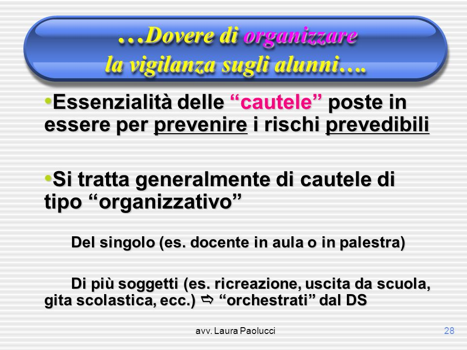 avv. Laura Paolucci28 … Dovere di organizzare la vigilanza sugli alunni…. Essenzialità delle cautele poste in essere per prevenire i rischi prevedibil