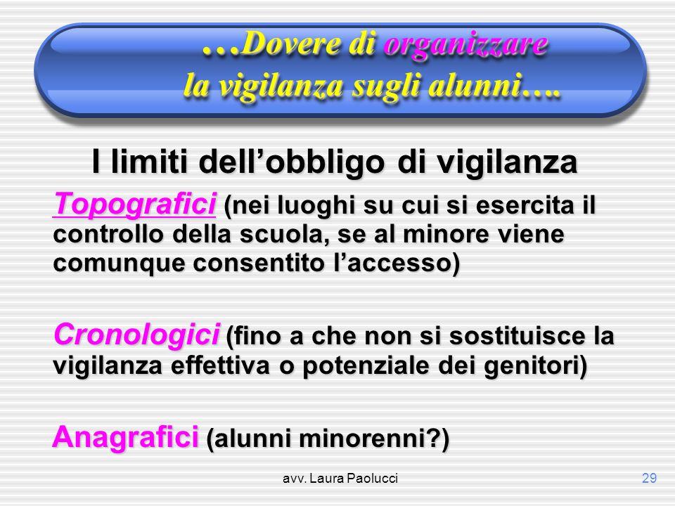 avv. Laura Paolucci29 … Dovere di organizzare la vigilanza sugli alunni…. I limiti dellobbligo di vigilanza Topografici (nei luoghi su cui si esercita