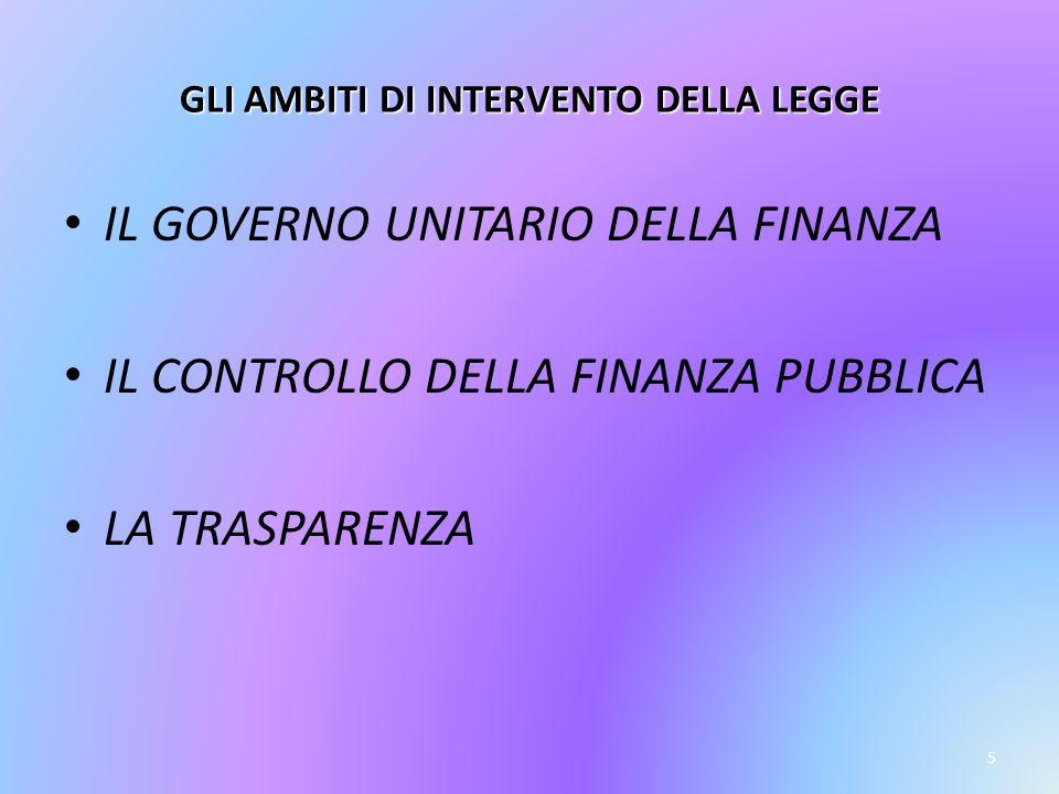 5 GLI AMBITI DI INTERVENTO DELLA LEGGE IL GOVERNO UNITARIO DELLA FINANZA IL CONTROLLO DELLA FINANZA PUBBLICA LA TRASPARENZA