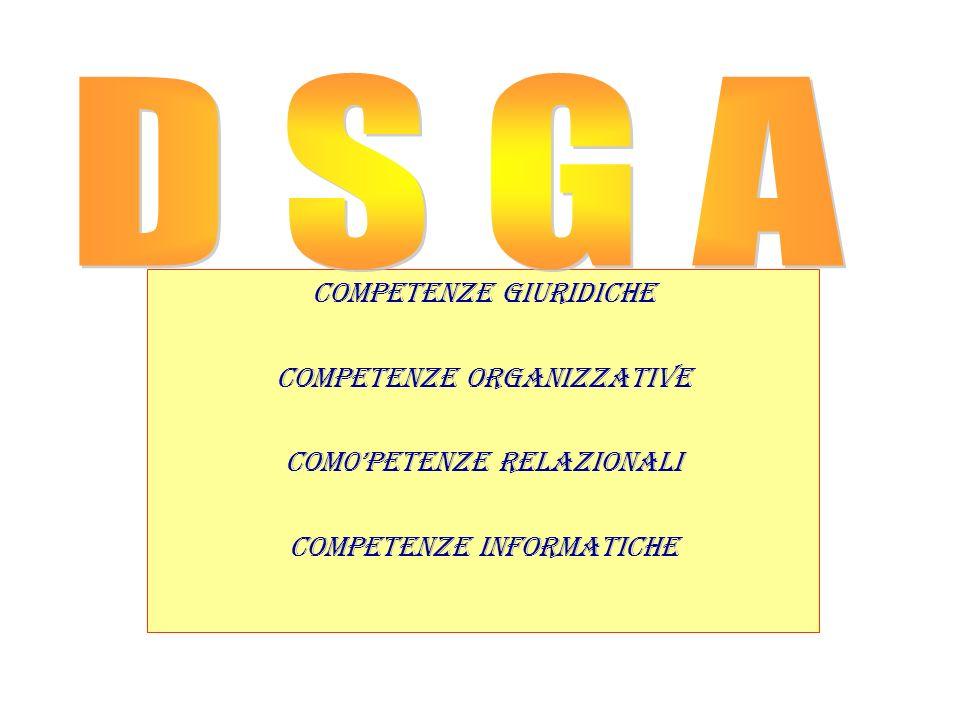 COMPETENZE GIURIDICHE COMPETENZE ORGANIZZATIVE COM0PETENZE RELAZIONALI COMPETENZE INFORMATICHE