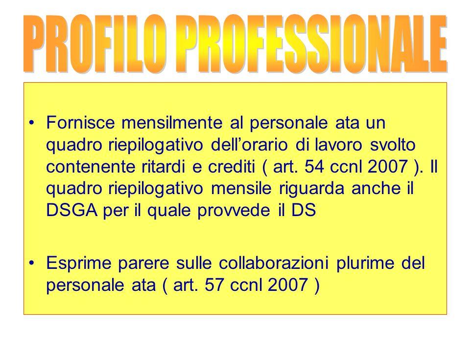 Fornisce mensilmente al personale ata un quadro riepilogativo dellorario di lavoro svolto contenente ritardi e crediti ( art.