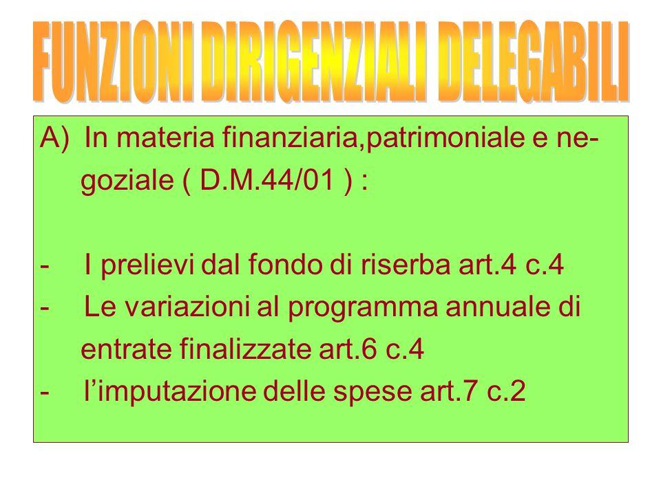 A)In materia finanziaria,patrimoniale e ne- goziale ( D.M.44/01 ) : -I prelievi dal fondo di riserba art.4 c.4 -Le variazioni al programma annuale di entrate finalizzate art.6 c.4 -limputazione delle spese art.7 c.2