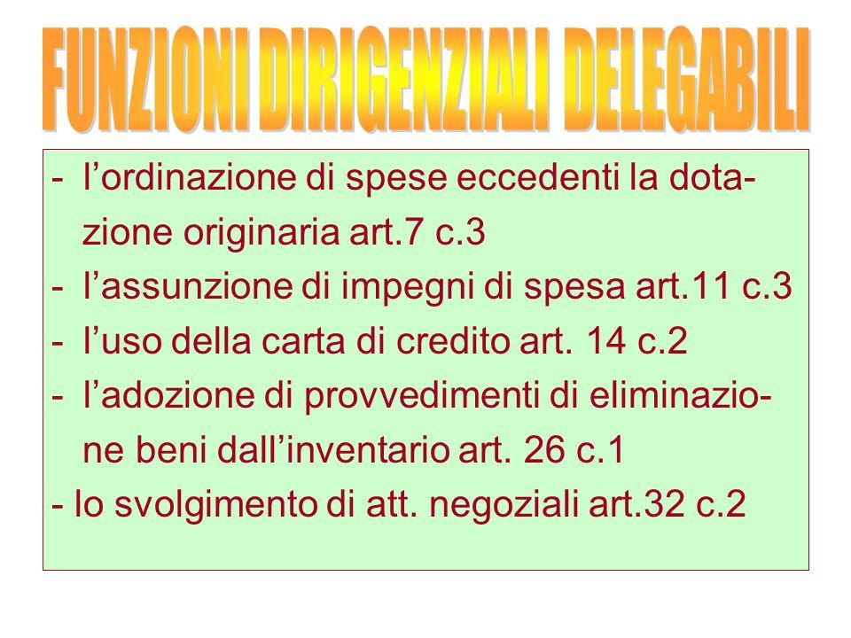 -lordinazione di spese eccedenti la dota- zione originaria art.7 c.3 -lassunzione di impegni di spesa art.11 c.3 -luso della carta di credito art.