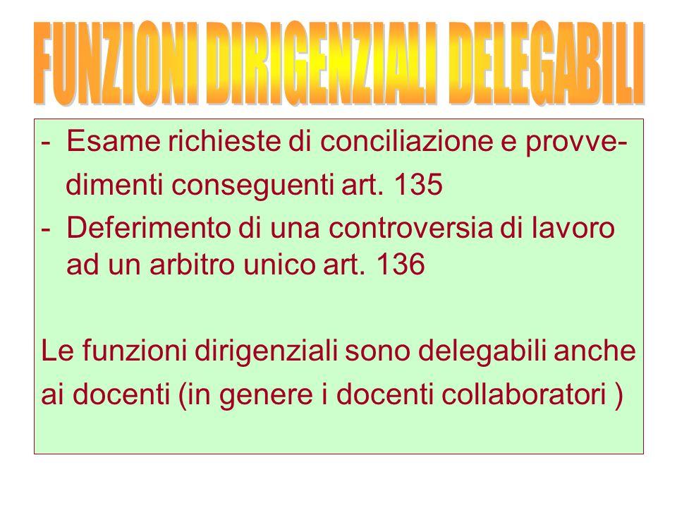 -Esame richieste di conciliazione e provve- dimenti conseguenti art.