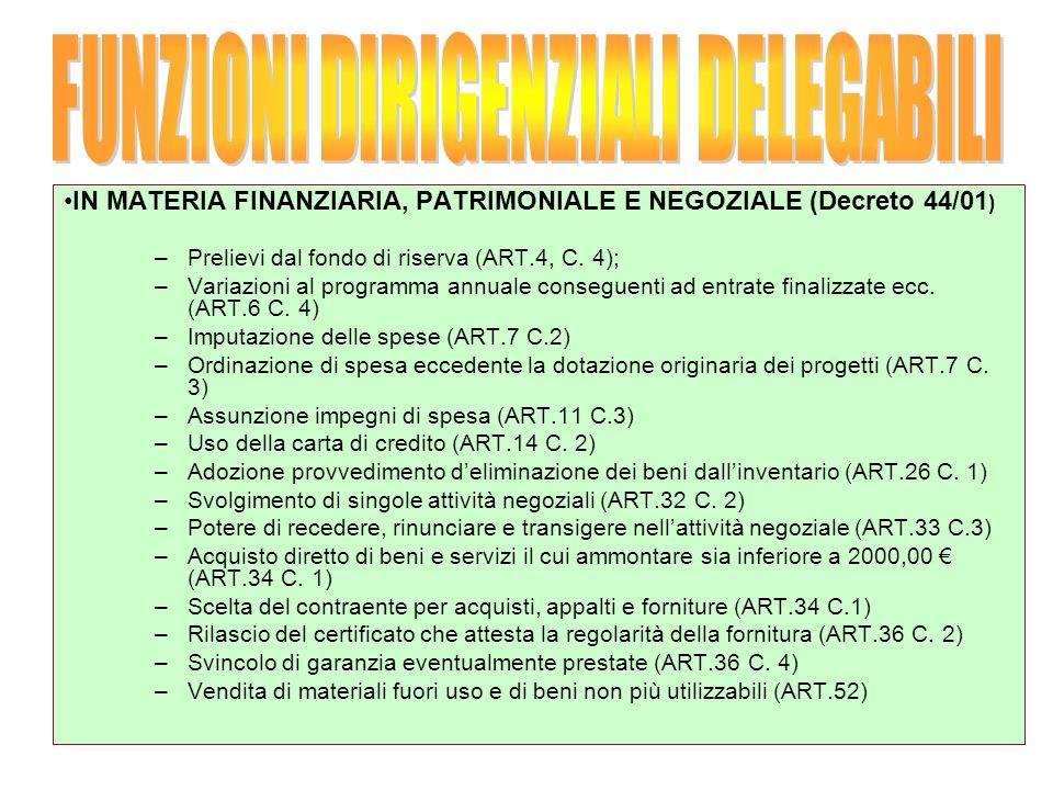 IN MATERIA FINANZIARIA, PATRIMONIALE E NEGOZIALE (Decreto 44/01 ) –Prelievi dal fondo di riserva (ART.4, C.