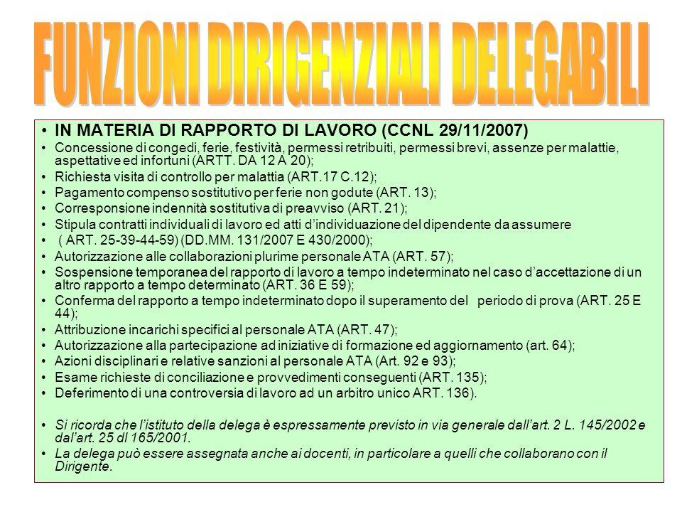 IN MATERIA DI RAPPORTO DI LAVORO (CCNL 29/11/2007) Concessione di congedi, ferie, festività, permessi retribuiti, permessi brevi, assenze per malattie, aspettative ed infortuni (ARTT.