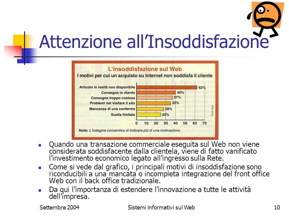 Settembre 2004Sistemi informativi sul Web10 Attenzione allInsoddisfazione Quando una transazione commerciale eseguita sul Web non viene considerata so