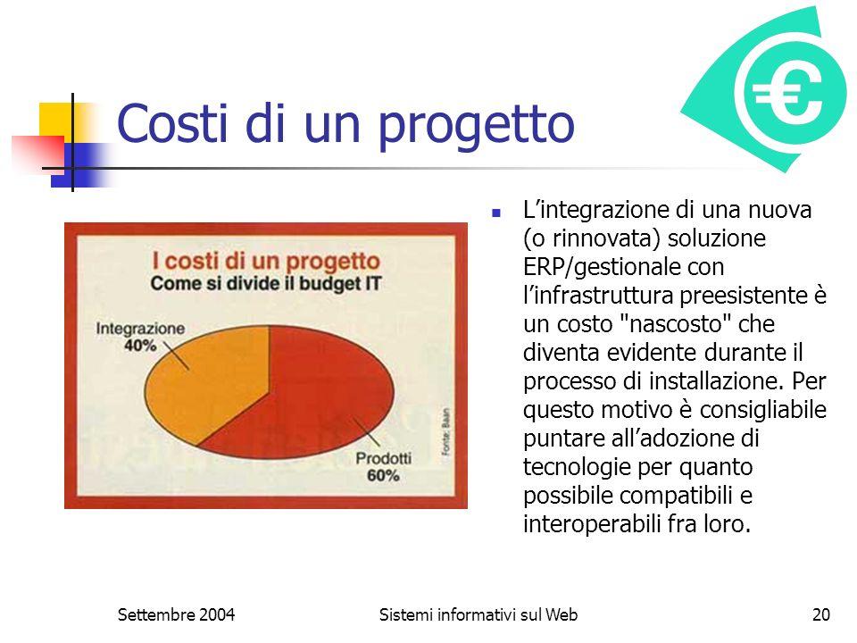 Settembre 2004Sistemi informativi sul Web20 Costi di un progetto Lintegrazione di una nuova (o rinnovata) soluzione ERP/gestionale con linfrastruttura