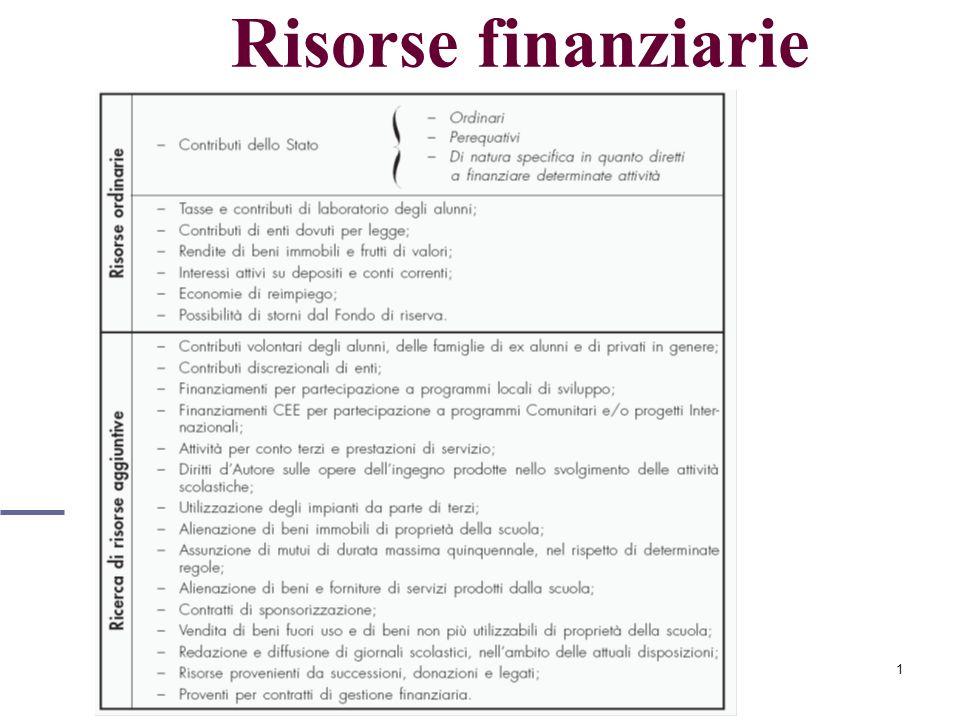 1 Risorse finanziarie