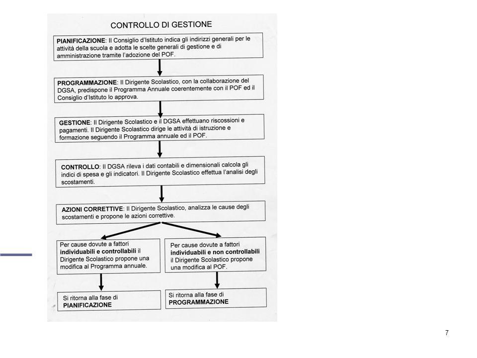 8 Sezione 1 - Descrittiva 1.1 Denominazione progetto Indicare Codice e denominazione del progetto 1.2 Responsabile progetto Indicare Il responsabile del progetto 1.3 Obiettivi Descrivere gli obiettivi misurabili che si intendono perseguire, i destinatari a cui si rivolge, le finalità e le metodologie utilizzate.