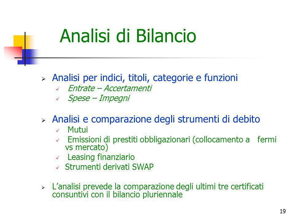 19 Analisi di Bilancio Analisi per indici, titoli, categorie e funzioni Entrate – Accertamenti Spese – Impegni Analisi e comparazione degli strumenti