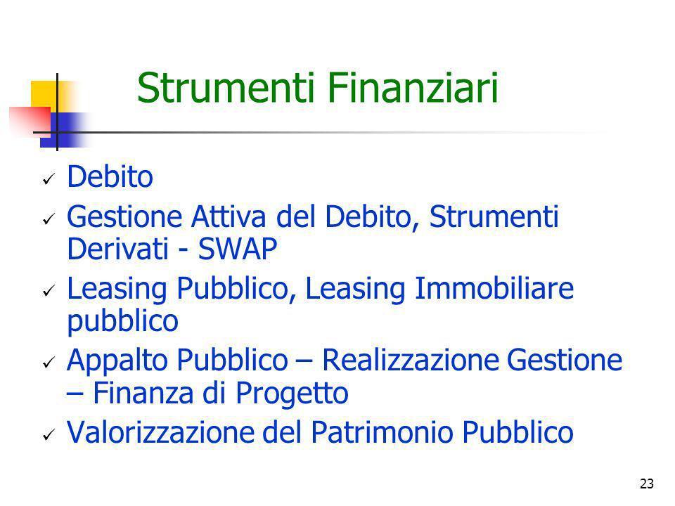 23 Strumenti Finanziari Debito Gestione Attiva del Debito, Strumenti Derivati - SWAP Leasing Pubblico, Leasing Immobiliare pubblico Appalto Pubblico –