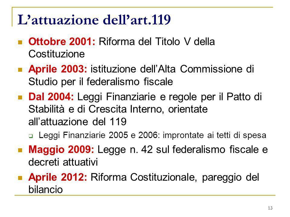 13 Lattuazione dellart.119 Ottobre 2001: Riforma del Titolo V della Costituzione Aprile 2003: istituzione dellAlta Commissione di Studio per il federa