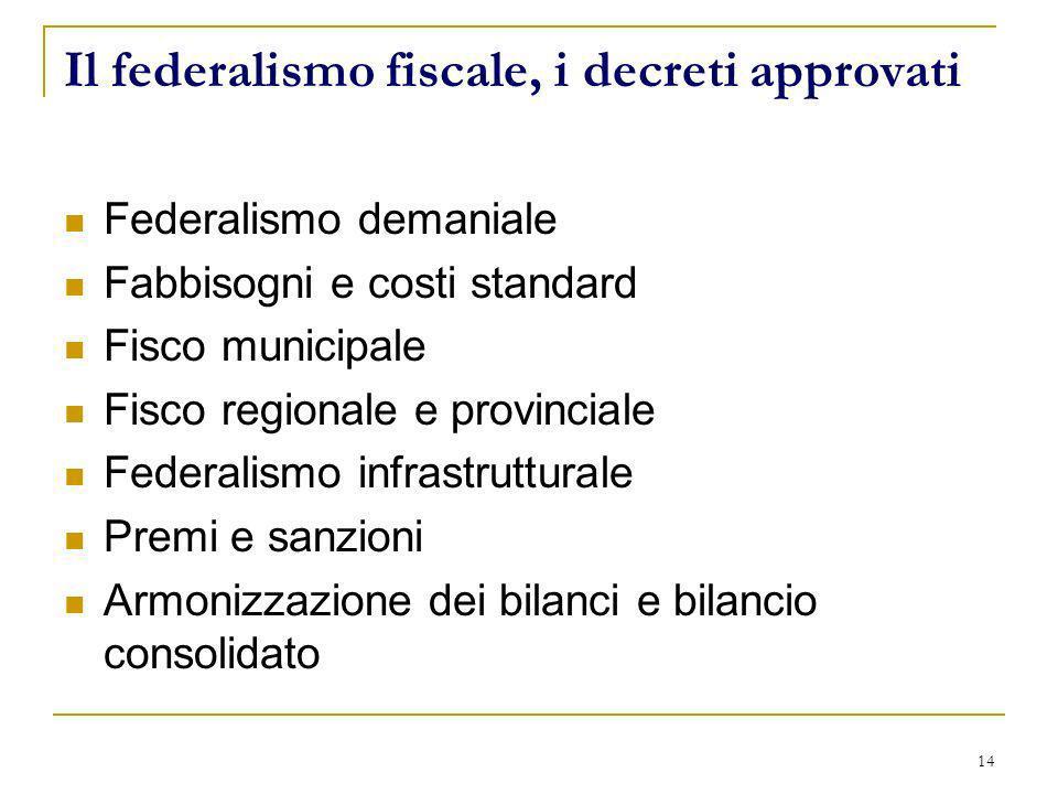 Il federalismo fiscale, i decreti approvati Federalismo demaniale Fabbisogni e costi standard Fisco municipale Fisco regionale e provinciale Federalis