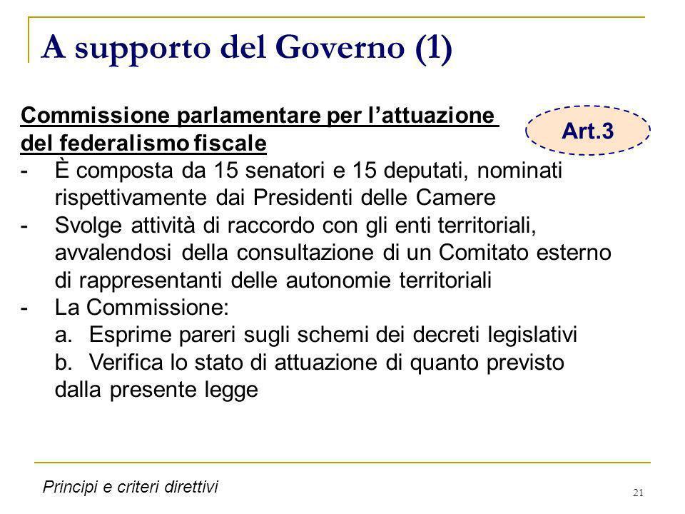 21 A supporto del Governo (1) Commissione parlamentare per lattuazione del federalismo fiscale -È composta da 15 senatori e 15 deputati, nominati risp