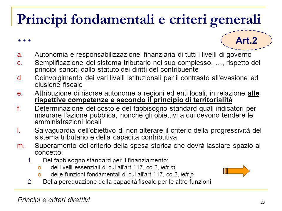 23 Principi fondamentali e criteri generali … a.Autonomia e responsabilizzazione finanziaria di tutti i livelli di governo c.Semplificazione del siste
