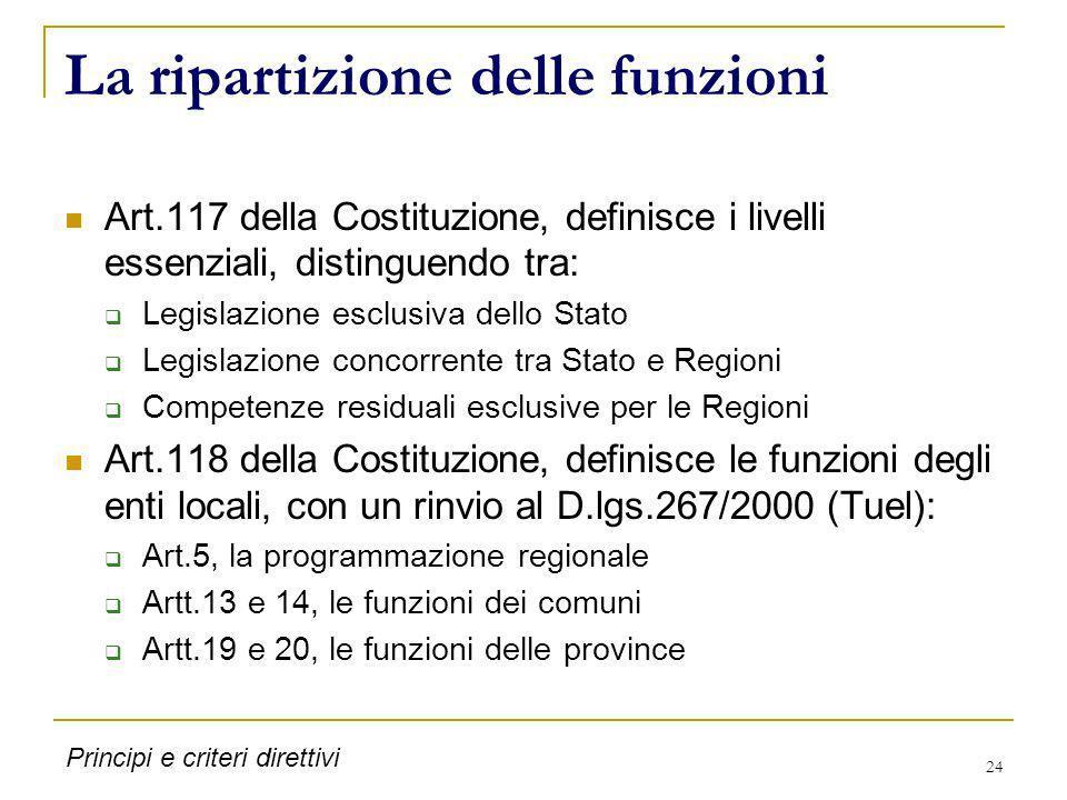 24 La ripartizione delle funzioni Art.117 della Costituzione, definisce i livelli essenziali, distinguendo tra: Legislazione esclusiva dello Stato Leg