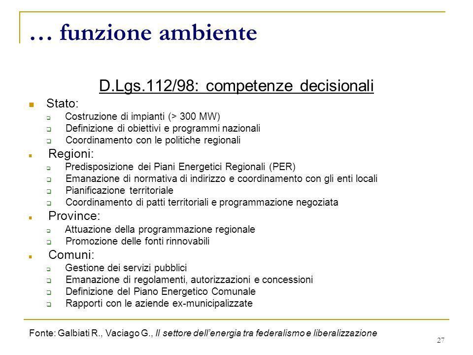27 … funzione ambiente D.Lgs.112/98: competenze decisionali Stato: Costruzione di impianti (> 300 MW) Definizione di obiettivi e programmi nazionali C