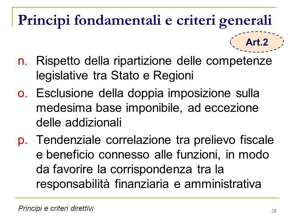 28 Principi fondamentali e criteri generali n.Rispetto della ripartizione delle competenze legislative tra Stato e Regioni o.Esclusione della doppia i