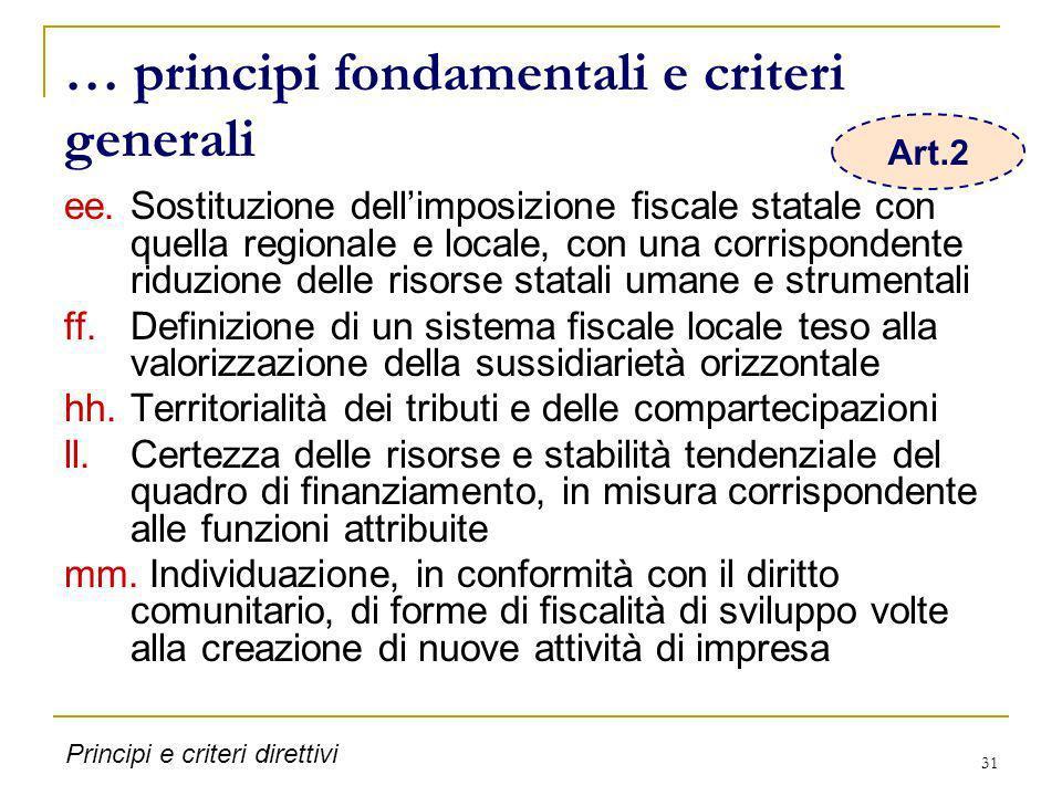 31 … principi fondamentali e criteri generali ee.Sostituzione dellimposizione fiscale statale con quella regionale e locale, con una corrispondente ri