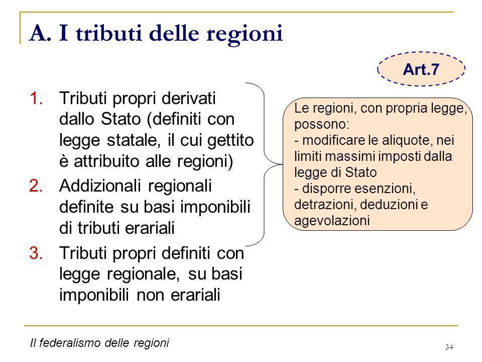 34 A. I tributi delle regioni 1.Tributi propri derivati dallo Stato (definiti con legge statale, il cui gettito è attribuito alle regioni) 2.Addiziona