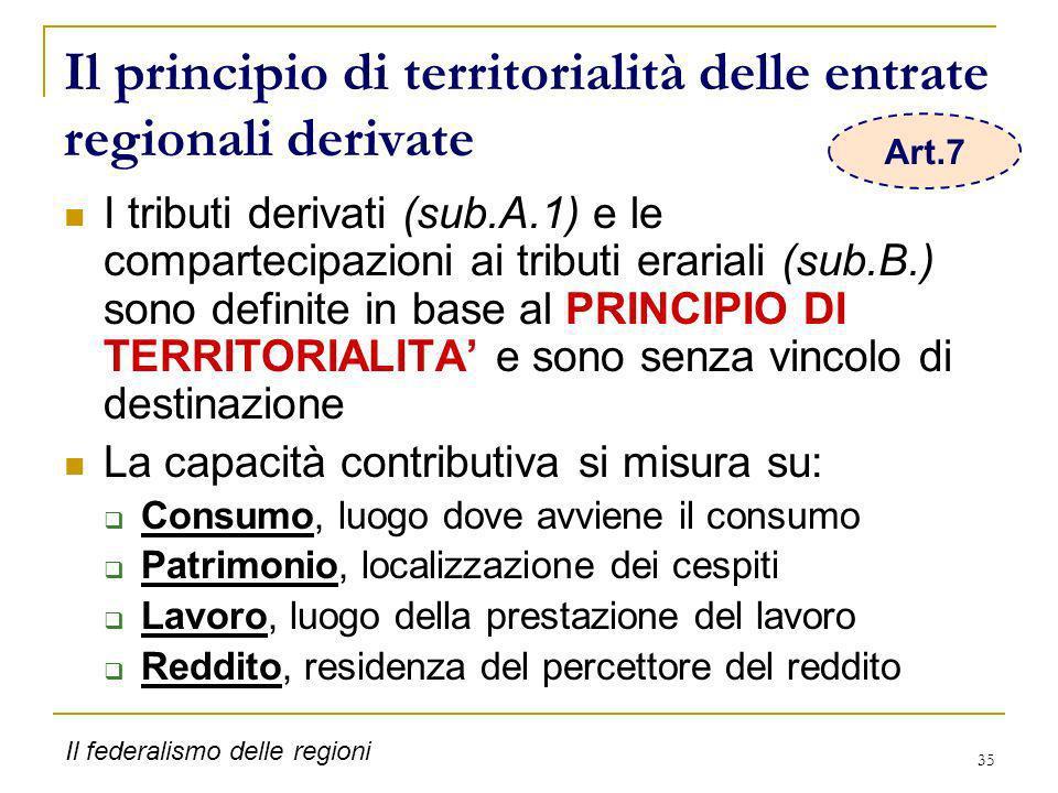 35 Il principio di territorialità delle entrate regionali derivate I tributi derivati (sub.A.1) e le compartecipazioni ai tributi erariali (sub.B.) so