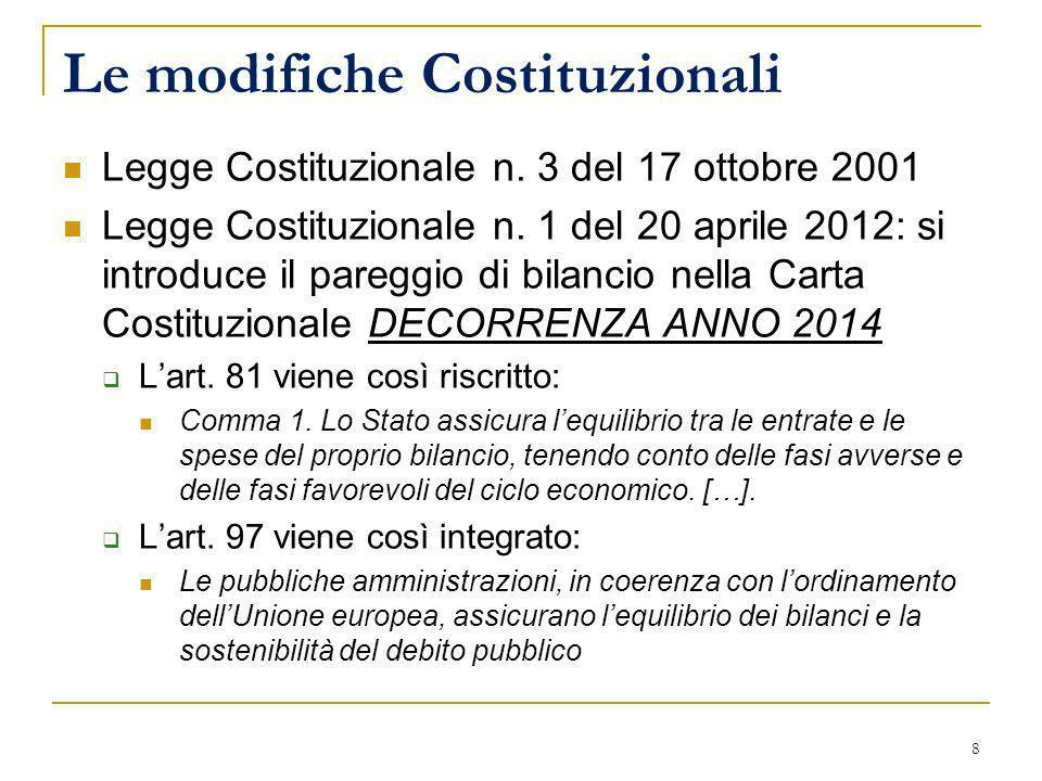 Le modifiche Costituzionali Legge Costituzionale n. 3 del 17 ottobre 2001 Legge Costituzionale n. 1 del 20 aprile 2012: si introduce il pareggio di bi
