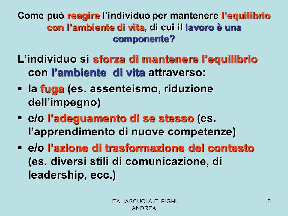 ITALIASCUOLA.IT BIGHI ANDREA 6 QUALI SONO I PRINCIPALI FATTORI DI STRESS CHE POSSONO FAVORIRE PATOLOGIE E ALTERAZIONI DEI COMPORTAMENTI DEI LAVORATORI.