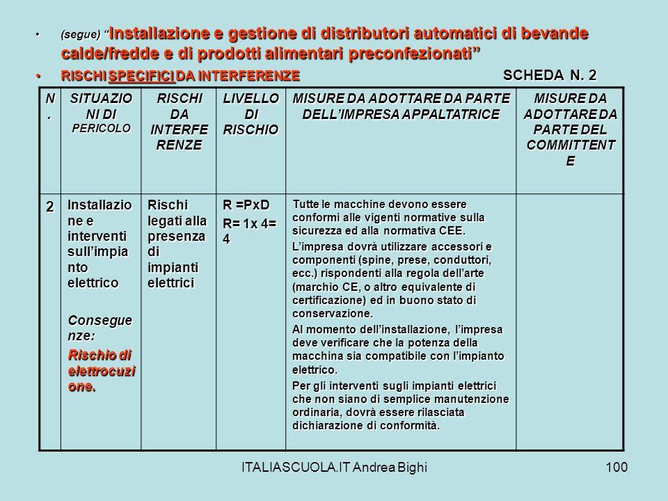 ITALIASCUOLA.IT Andrea Bighi100 (segue) Installazione e gestione di distributori automatici di bevande calde/fredde e di prodotti alimentari preconfez