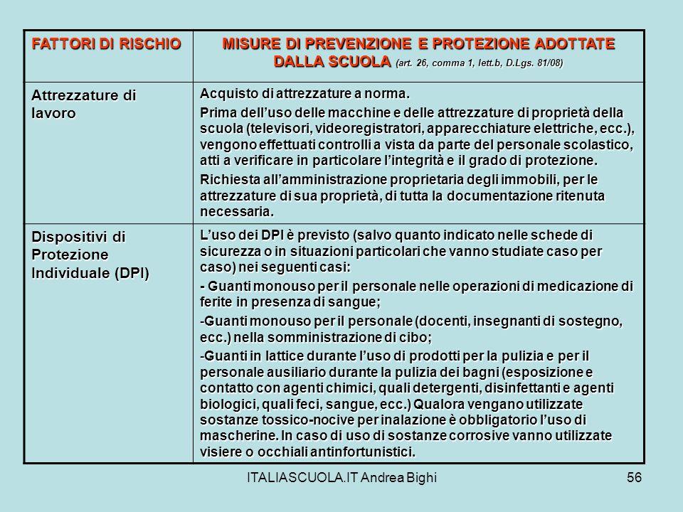 ITALIASCUOLA.IT Andrea Bighi56 FATTORI DI RISCHIO MISURE DI PREVENZIONE E PROTEZIONE ADOTTATE DALLA SCUOLA (art. 26, comma 1, lett.b, D.Lgs. 81/08) At
