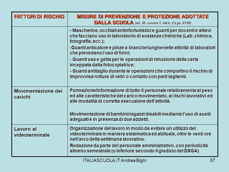 ITALIASCUOLA.IT Andrea Bighi57 FATTORI DI RISCHIO MISURE DI PREVENZIONE E PROTEZIONE ADOTTATE DALLA SCUOLA (art. 26, comma 1, lett.b, D.Lgs. 81/08) -