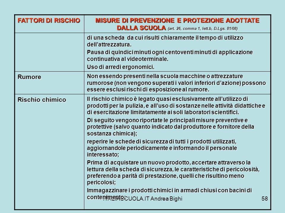 ITALIASCUOLA.IT Andrea Bighi58 FATTORI DI RISCHIO MISURE DI PREVENZIONE E PROTEZIONE ADOTTATE DALLA SCUOLA (art. 26, comma 1, lett.b, D.Lgs. 81/08) di