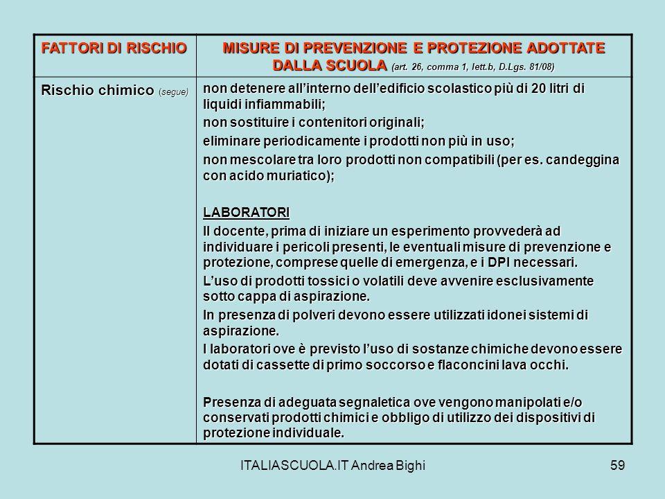 ITALIASCUOLA.IT Andrea Bighi59 FATTORI DI RISCHIO MISURE DI PREVENZIONE E PROTEZIONE ADOTTATE DALLA SCUOLA (art. 26, comma 1, lett.b, D.Lgs. 81/08) Ri