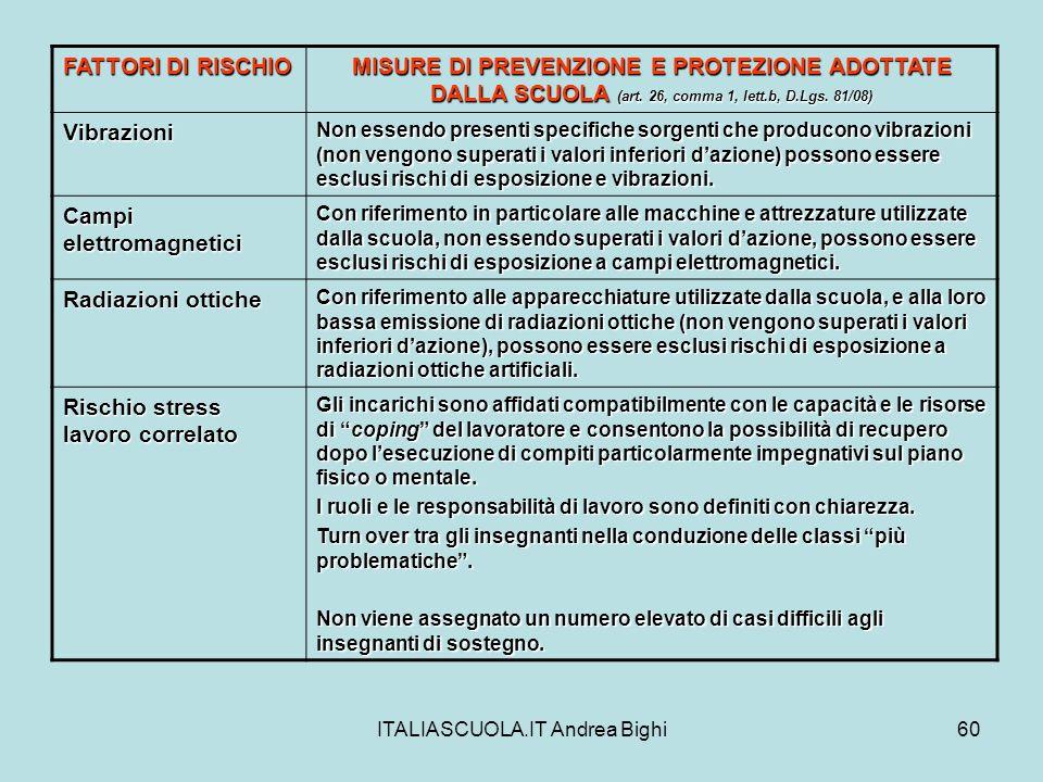 ITALIASCUOLA.IT Andrea Bighi60 FATTORI DI RISCHIO MISURE DI PREVENZIONE E PROTEZIONE ADOTTATE DALLA SCUOLA (art. 26, comma 1, lett.b, D.Lgs. 81/08) Vi