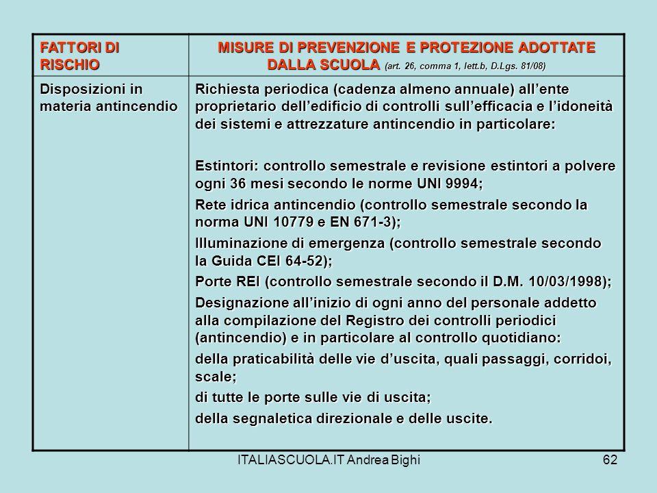 ITALIASCUOLA.IT Andrea Bighi62 FATTORI DI RISCHIO MISURE DI PREVENZIONE E PROTEZIONE ADOTTATE DALLA SCUOLA (art. 26, comma 1, lett.b, D.Lgs. 81/08) Di