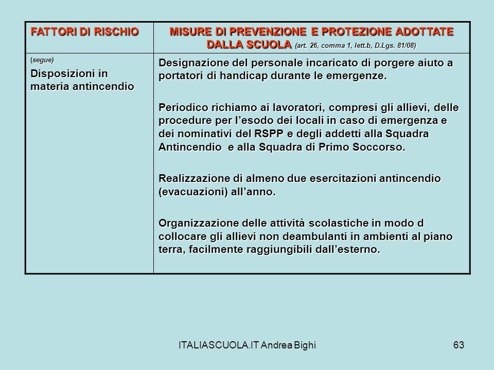 ITALIASCUOLA.IT Andrea Bighi63 FATTORI DI RISCHIO MISURE DI PREVENZIONE E PROTEZIONE ADOTTATE DALLA SCUOLA (art. 26, comma 1, lett.b, D.Lgs. 81/08) (s