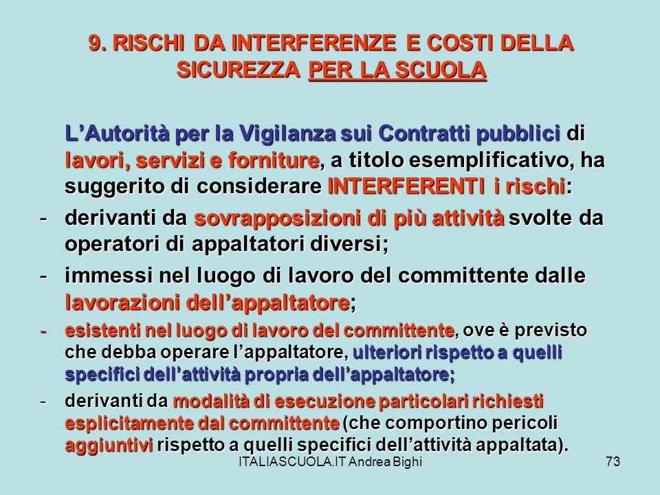 ITALIASCUOLA.IT Andrea Bighi73 9. RISCHI DA INTERFERENZE E COSTI DELLA SICUREZZA PER LA SCUOLA LAutorità per la Vigilanza sui Contratti pubblici di la