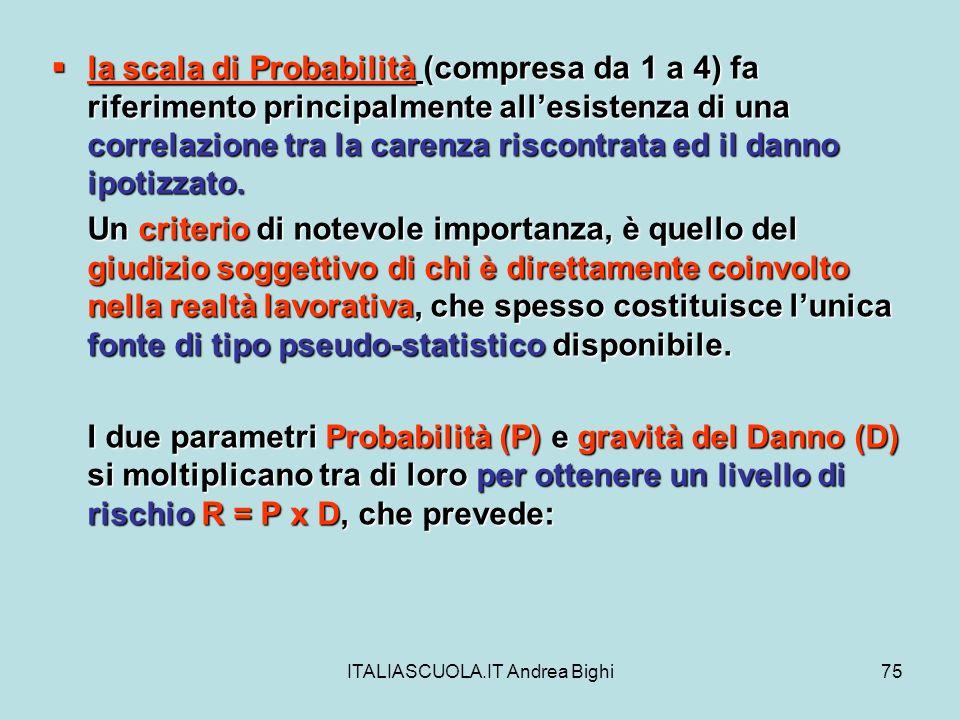 ITALIASCUOLA.IT Andrea Bighi75 la scala di Probabilità (compresa da 1 a 4) fa riferimento principalmente allesistenza di una correlazione tra la caren