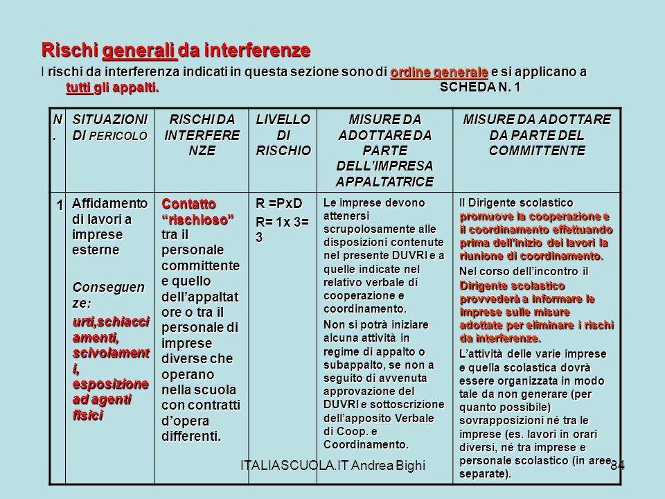 ITALIASCUOLA.IT Andrea Bighi84 Rischi generali da interferenze rischi da interferenza indicati in questa sezione sono di ordine generale e si applican