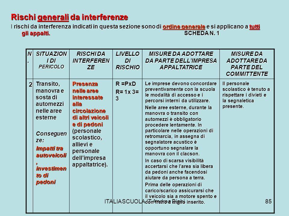 ITALIASCUOLA.IT Andrea Bighi85 Rischi generali da interferenze rischi da interferenza indicati in questa sezione sono di ordine generale e si applican