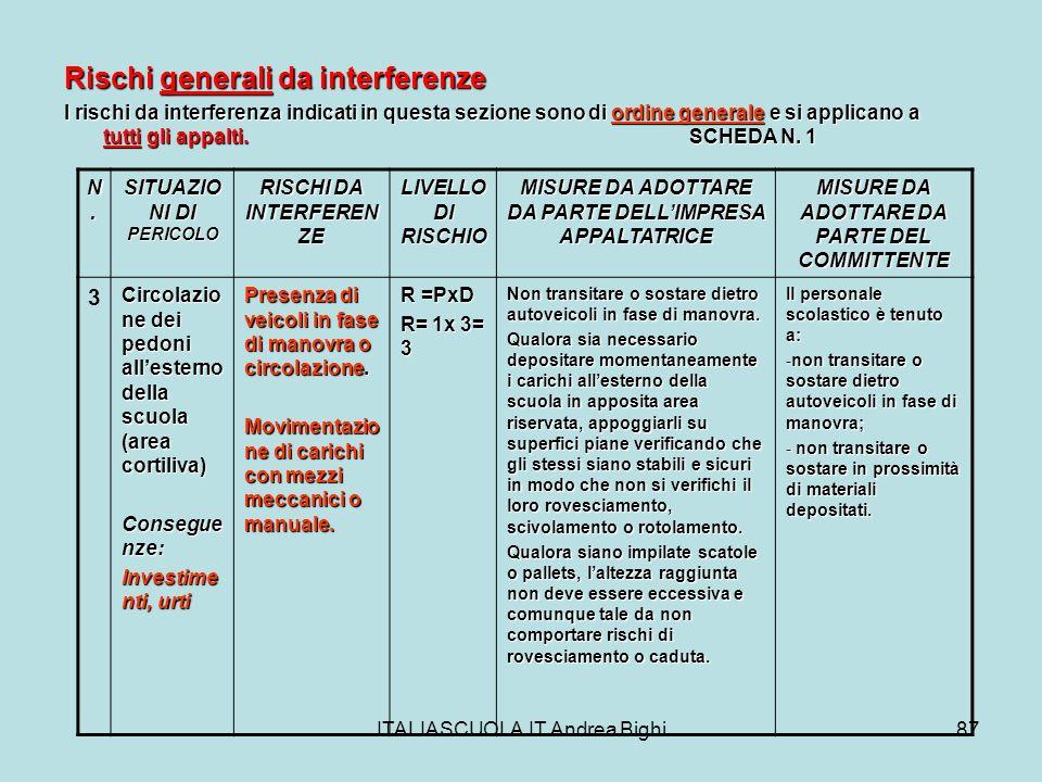 ITALIASCUOLA.IT Andrea Bighi87 Rischi generali da interferenze I rischi da interferenza indicati in questa sezione sono di ordine generale e si applic