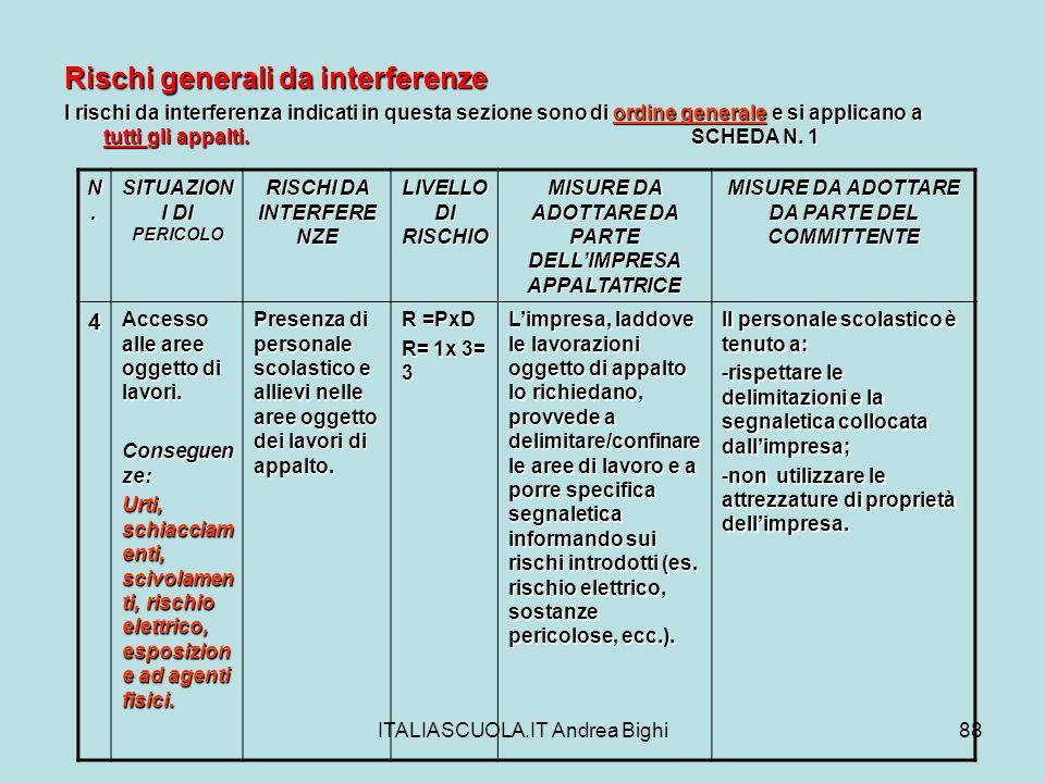 ITALIASCUOLA.IT Andrea Bighi88 Rischi generali da interferenze I rischi da interferenza indicati in questa sezione sono di ordine generale e si applic