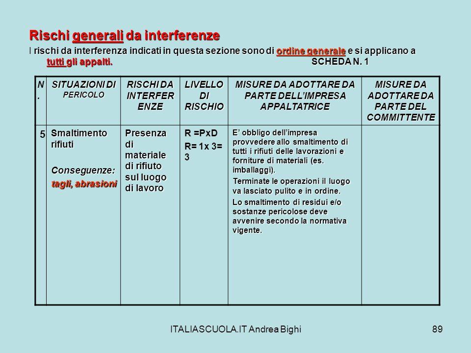 ITALIASCUOLA.IT Andrea Bighi89 Rischi generali da interferenze rischi da interferenza indicati in questa sezione sono di ordine generale e si applican