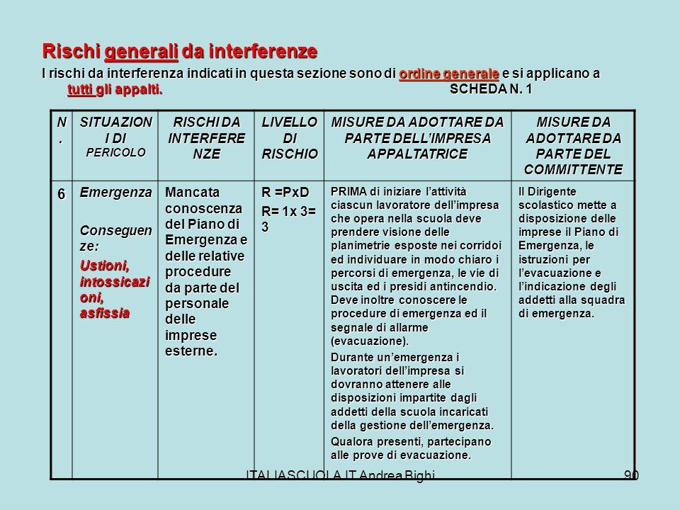 ITALIASCUOLA.IT Andrea Bighi90 Rischi generali da interferenze I rischi da interferenza indicati in questa sezione sono di ordine generale e si applic