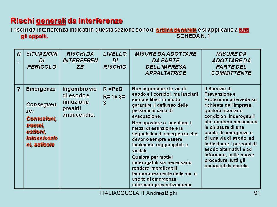 ITALIASCUOLA.IT Andrea Bighi91 Rischi generali da interferenze I rischi da interferenza indicati in questa sezione sono di ordine generale e si applic
