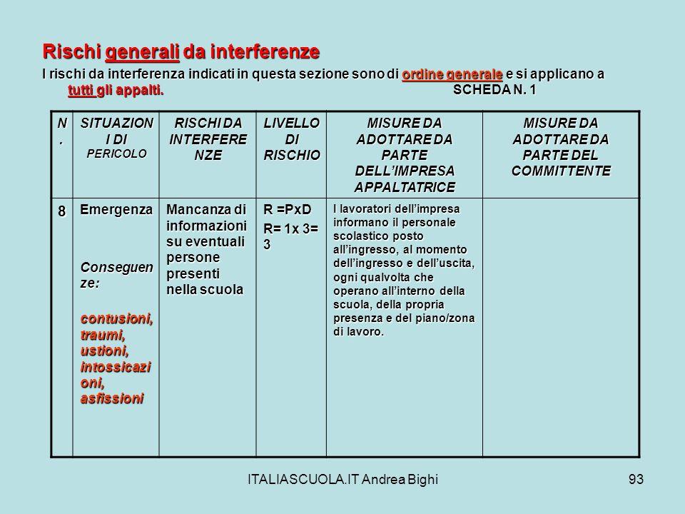 ITALIASCUOLA.IT Andrea Bighi93 Rischi generali da interferenze I rischi da interferenza indicati in questa sezione sono di ordine generale e si applic
