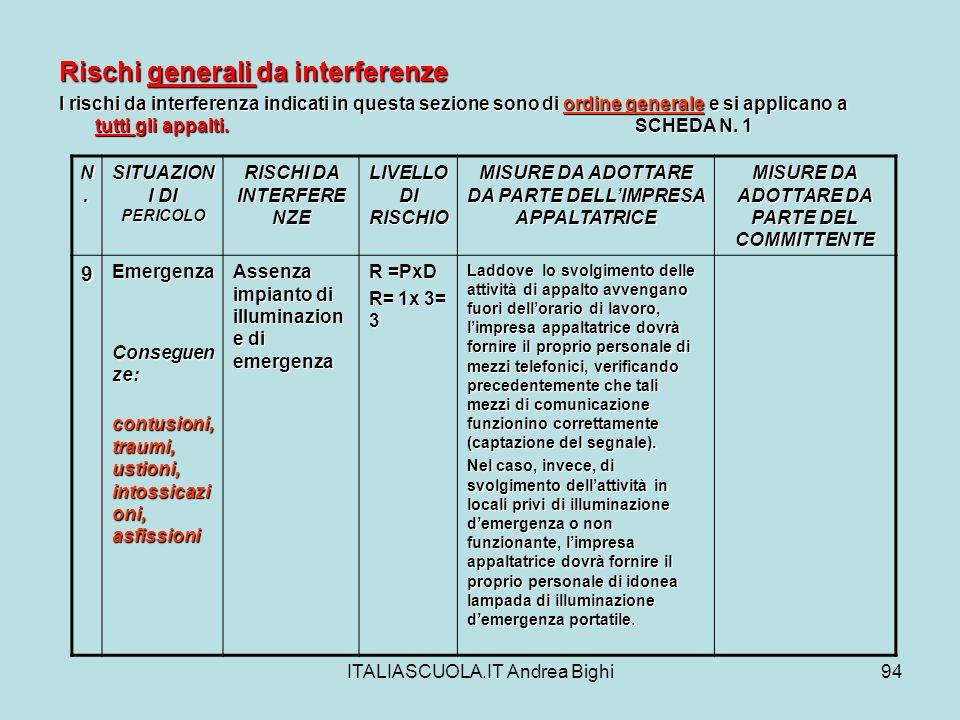 ITALIASCUOLA.IT Andrea Bighi94 Rischi generali da interferenze I rischi da interferenza indicati in questa sezione sono di ordine generale e si applic