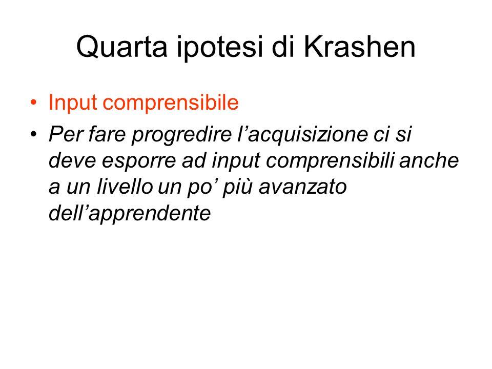 Quarta ipotesi di Krashen Input comprensibile Per fare progredire lacquisizione ci si deve esporre ad input comprensibili anche a un livello un po più