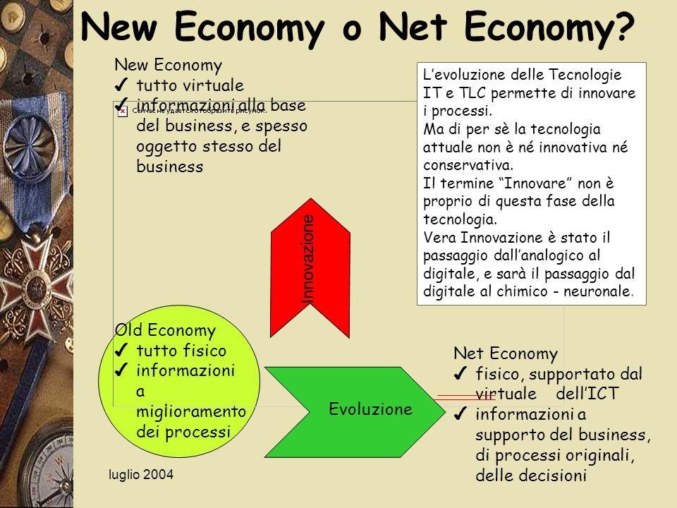 luglio 2004 Old Economy 4tutto fisico 4informazioni a miglioramento dei processi New Economy 4tutto virtuale 4informazioni alla base del business, e s